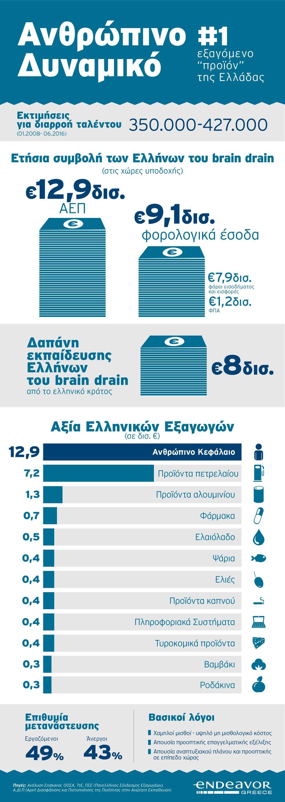 BRAIN DRAIN_Infographic_960x2700_ENG