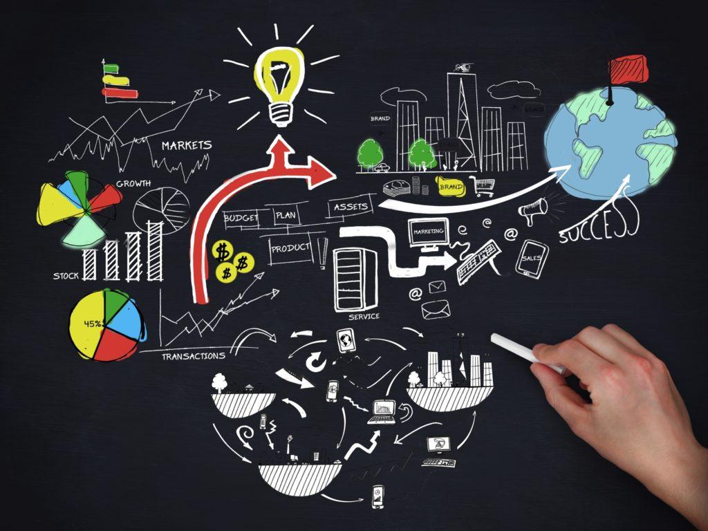 Global-Challenge-Markets- Οι επενδύσεις που δημιουργούν αγορές χρειάζονται έναν επιχειρηματία και μια οικονομική πλατφόρμα new deal Αθανάσιος Παπανδρόπουλος