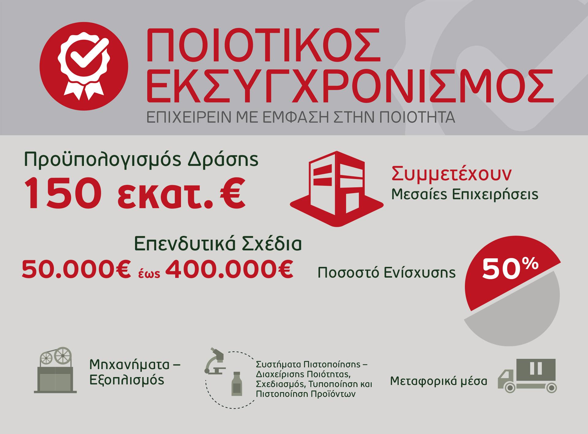 """Ο Κωνσταντίνος Μαργαρίτης εντοπίζει στο Ευρωπαϊκό Πρόγραμμα """"Ποιοτικός Εκσυγχρονισμός"""" μια ευκαιρία για τις επιχειρήσεις να αντλήσουν χρηματοδότηση. new deal"""