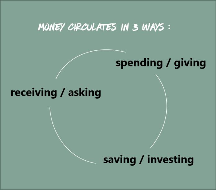 Ο Ηλίας Καραβόλιας μιλά για την κυκλοφορία χρήματος στην καθημερινότητα μας. Με άλλα λόγια μιλά για τη ρευστότητα που όλοι στην Ευρωζώνη έχουμε ανάγκη, αλλά παρά τις Ευρωεκλογές που έρχονται ουδείς μιλά στα ΜΜΕ. new deal