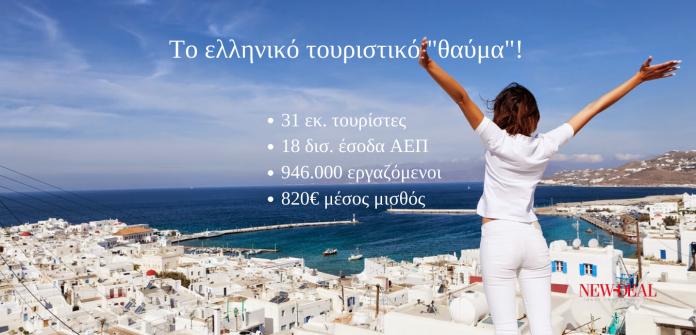 Ο Ηλίας Καραβόλιας εξηγεί πως γίναμε φθηνότερα γκαρσόνια της Ευρώπης. Πως πριν από 40 χρόνια ξεκίνησε το ελληνικό τουριστικό θαύμα και ο τουρισμός άλλαξε το παραγωγικό μοντέλο της χώρας. Μετατρέψαμε χωράφια σε οικόπεδα. Χτίσαμε ξενοδοχεία και ενοικιαζόμενα δωμάτια και φτάσαμε να δεχόμαστε 31 εκ. τουρίστες. new deal